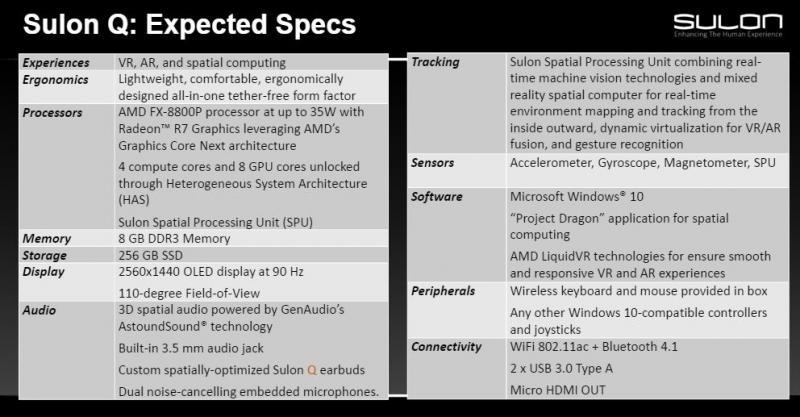 AMD et Sulon Technologies dévoilent le Sulon Q, un casque VR/AR sans fil avec tracking positionnel qui sortira ce printemps - 6