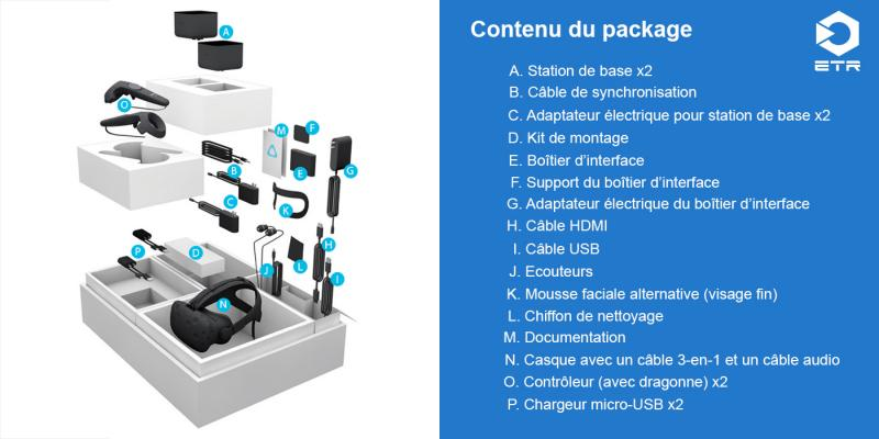 HTC Vive : contenu du package