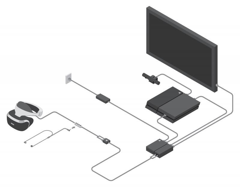 Test - Playstation VR : le retour de la réalité virtuelle sur console ! - 10