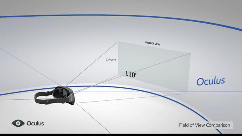 """Le FOV du CV1 """"sensiblement plus large que celui du DK2"""" - 2"""